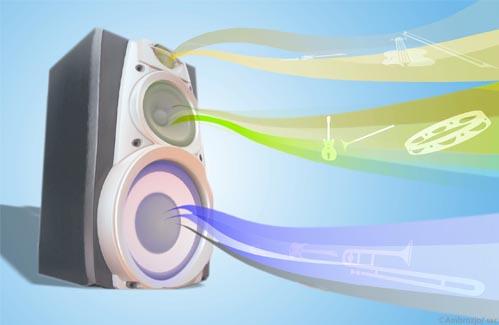 Méditation des sons - instruments de musique